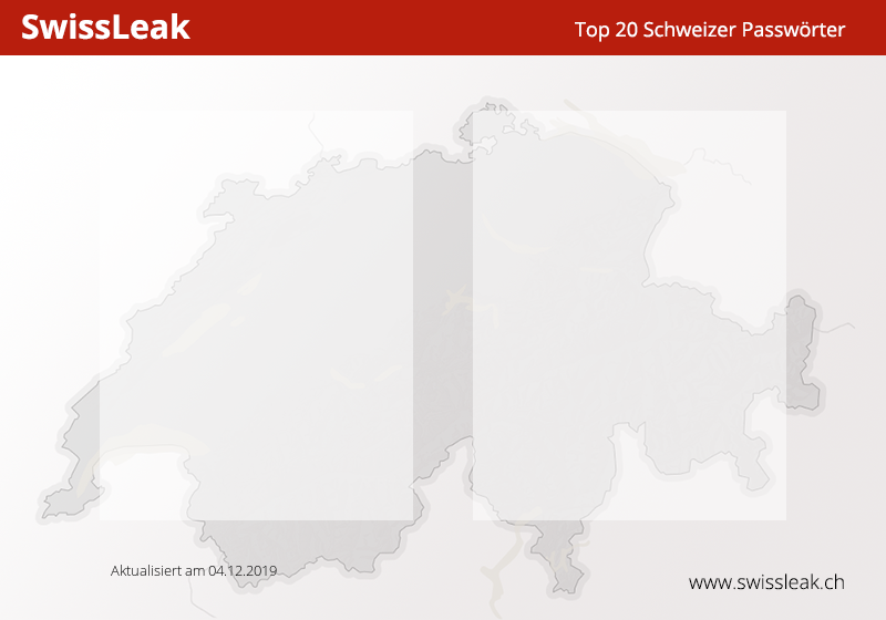 Top 20 Schweizer Passwörter